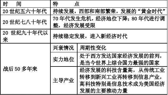 战后资本主义v特点新特点微课稿江苏室内设计好的公司图片
