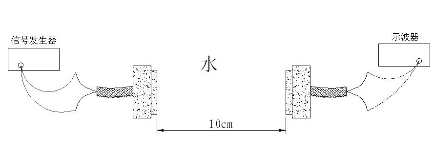 传感器测试方法0413