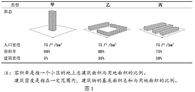 作文-福建省福州市2018年高三5初中质检300景物月份作文的字地理图片