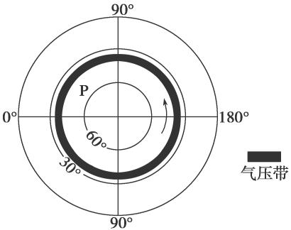 3 全球气压带,风带的分布,移动及影响答案图片