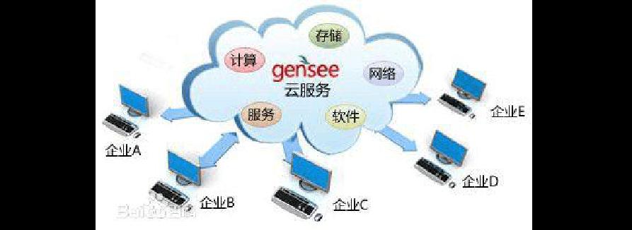 什么是云计算服务?