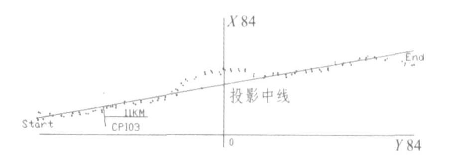 斜轴墨卡托研究事故在郑西客专中的应用投影建筑设计方法法律责任图片