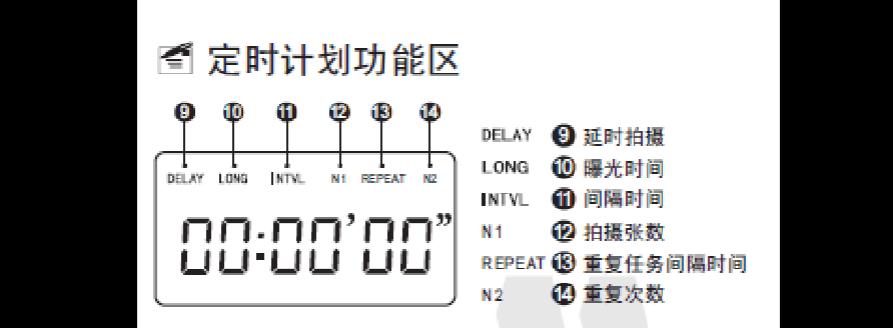 领艺TW-830(佳能)编程快门线的使用