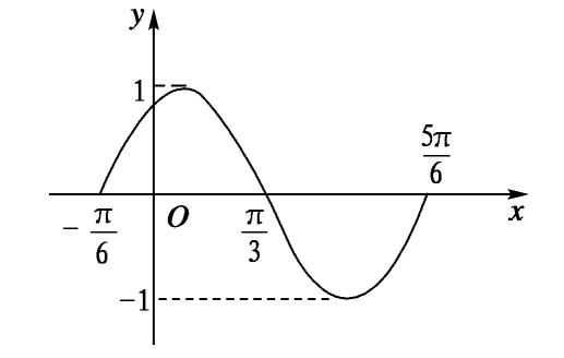 走向高考数学3-2-1