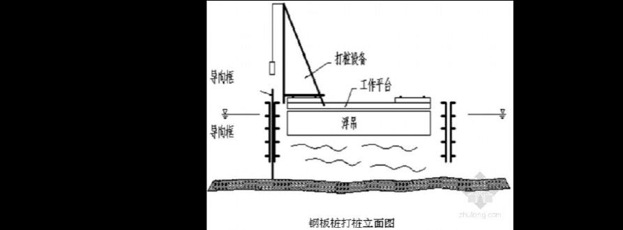 桥梁下部结构施工