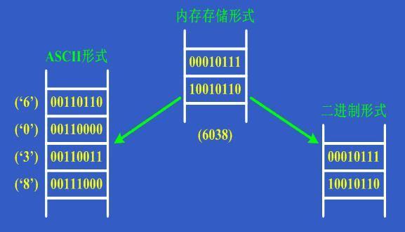 C硬盘中关于教程操作西语言修复数文件图片