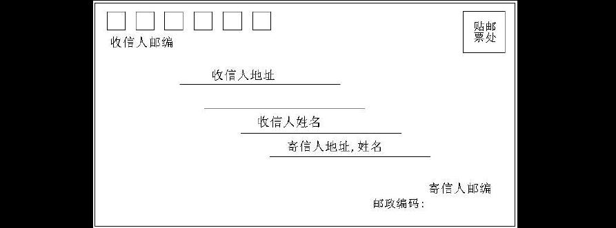 明信片和信封书写格式汇总图片