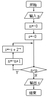 江苏省2011高考数学模拟试题答案