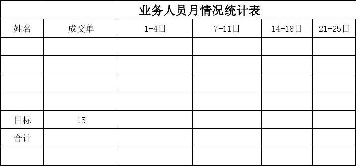 保安员基本情况表_业务人员电销人员每日工作任务完成统计表_文档下载
