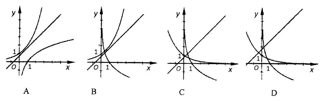 已知全集{ embed equation.dsmt4   u r,集合 a.  b.  c.  d.