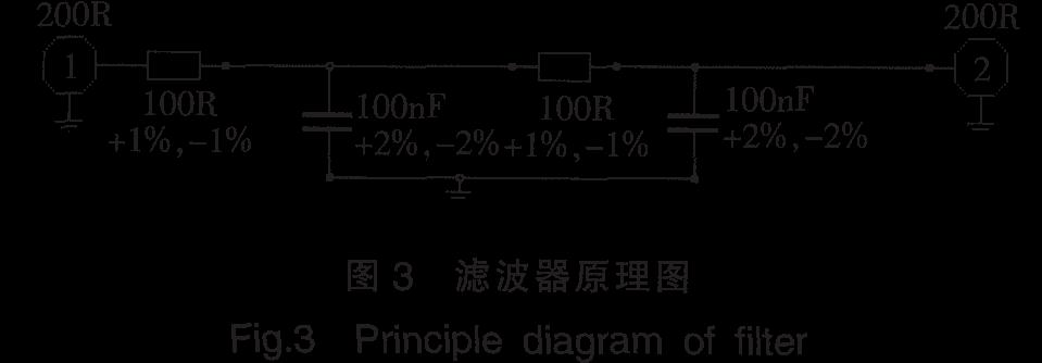 基于dds技术的低频程控信号源的设计图片