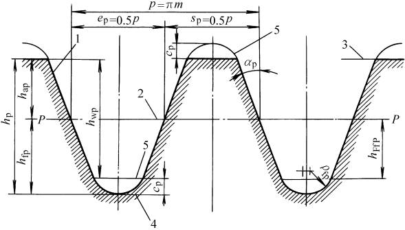 標準基本齒條參數值(畫法)