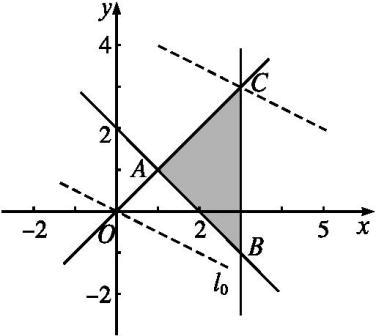 天津市2018年高考数学二轮复习专题能力训练2不等式线性规划文20171214322答案