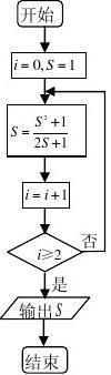 2013年高考理科数学北京卷试题与答案word解析版