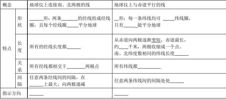 辽宁省北票市地球高中第一章高中地理1.3地球学区行星房图片