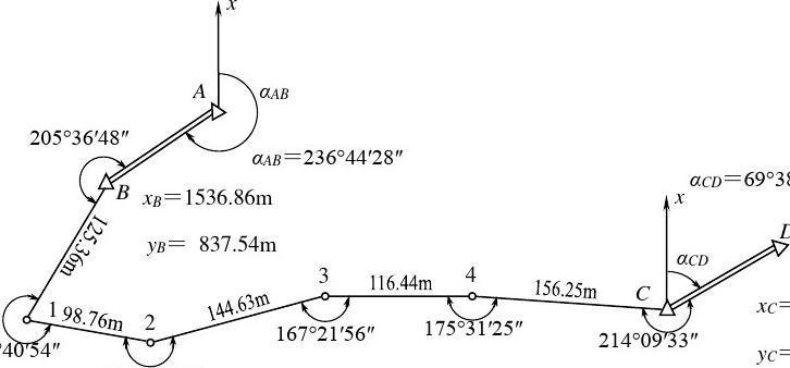 三、附合导线坐标计算