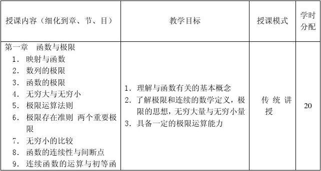 中国海洋大学《高等数学Ⅱ》课程教学大纲_w