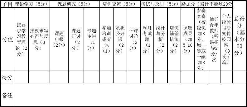 教学教材检查表(备课、作业、常规)年级_word一语文电子下册教研答案人教版图片