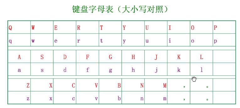 汉语拼音字母表对照键盘学习打字图片