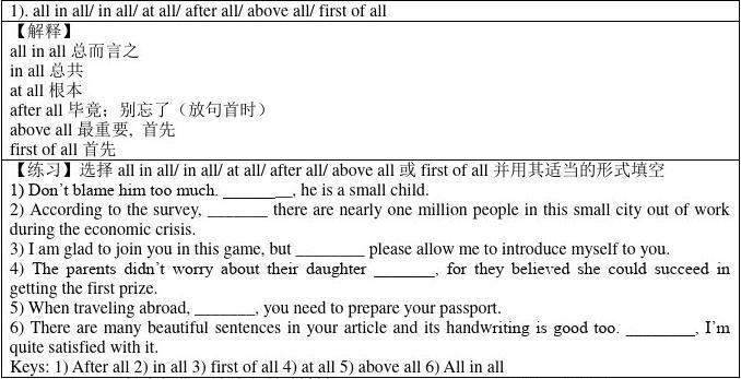 人教版英语选修7各单元重要知识点归纳与整理