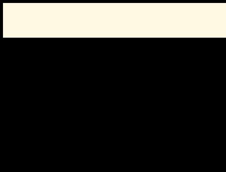 人体正常血压_血压多少为正常范围?