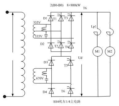 电力牵引控制系统3