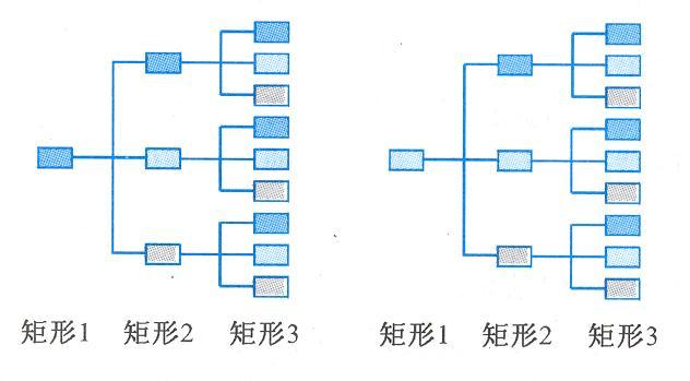苏教版高中数学必修3教案:第33课时7.2.2古典概型(2)已对图片