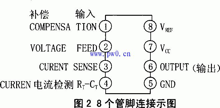 免费文档 所有分类 工程科技 电子/电路 uc3845中文资料应用图片