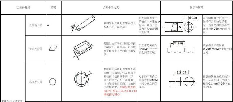 图纸基础中的机械机箱图纸开放式cad符号图片