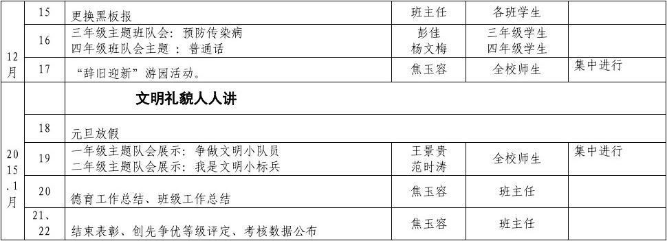 中职德育处工作计划_15—16学年上期德育工作一览表