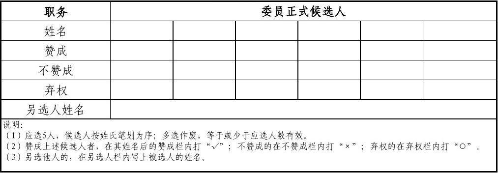党支部换届选举的选票