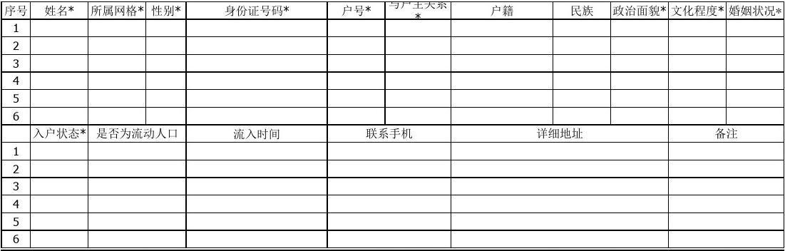 """明年中国可能会实现和户口信息的统一,而不必担心如何证明""""你妈妈是你妈妈"""""""