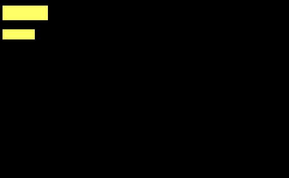 心脏生理解剖简介图片