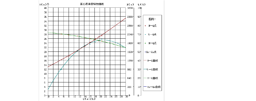 离心泵双泵v公司公司特性济宁有哪些建筑设计曲线图片