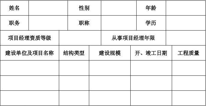 投标文件投标函部分格式1图片
