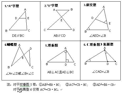 2013年中考数学专题复习相似三角形学生稿答案