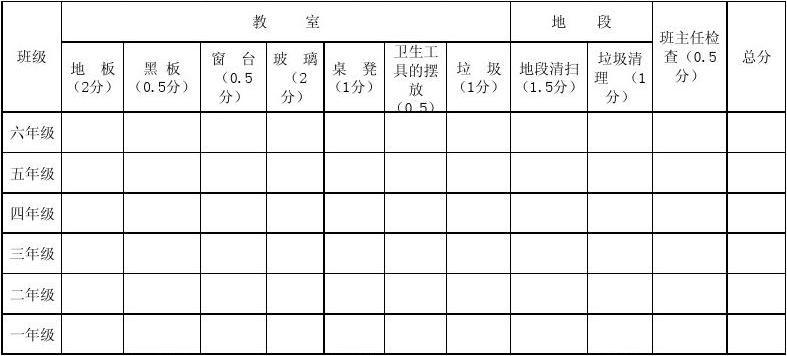 分类 表格/模板 表格类模板 值日生安,卫生检查表  卫生工 玻 璃 垃圾