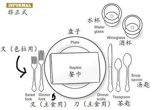 西餐餐具摆设(图,中英对照)图片