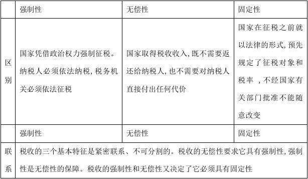 【提升】专题高中高中8.2征税和精选讲纳税版名著v专题政治图片