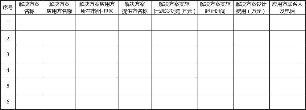 2020年湖南省制造强省专项资金智能制造解决方案奖励项目汇总表