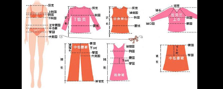 服装尺寸对照表