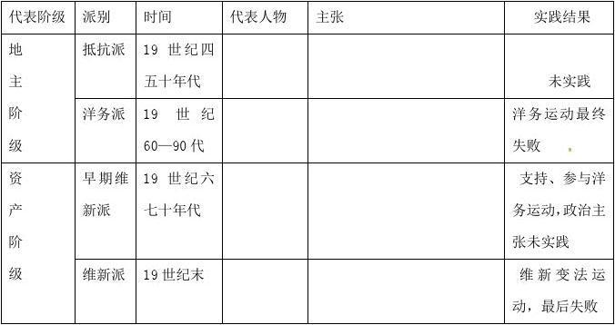 2018岳麓版高中历史必修3第20课   西学东渐学案