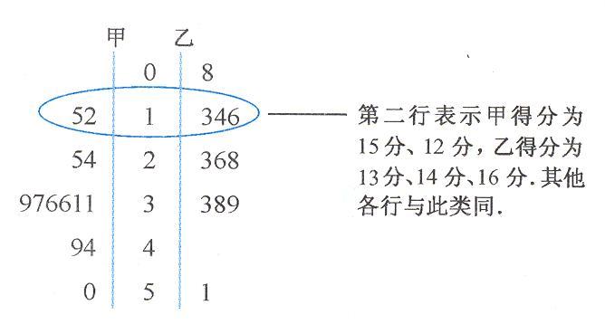 江苏省常州市西夏墅中学高中数学教案v中学三:民办高中宜兴图片