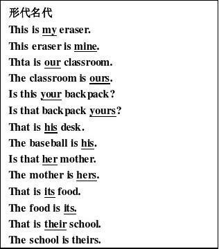 形容词性物主代词与名词性物主代词的练习