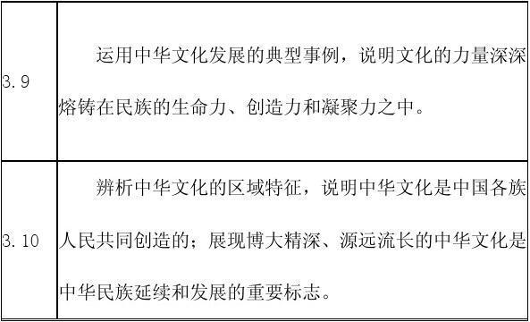 新人教版高中思想政治必修3《博大精深的中华文化》教学案例