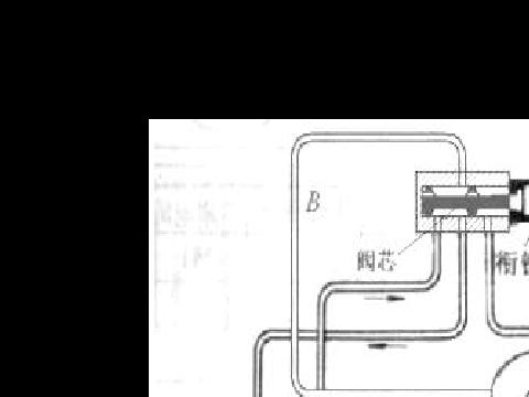 四通换向阀的结构与工作原理图片