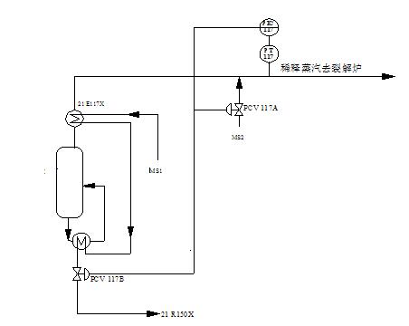 液位仪表的选择 控制阀的选择 调节器的选择 控制方案的评价 参考图片