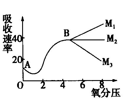 湖北省浠水实验高中2015届高三期中考试 生物 Word版含答案