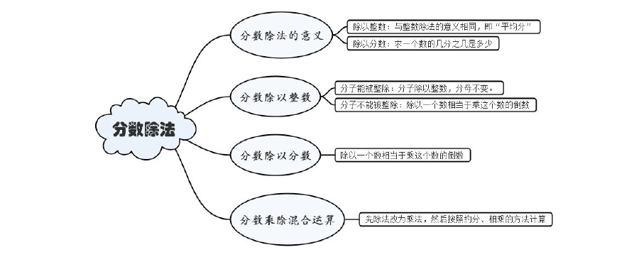 pmbok 第 六 版 pdf 上/