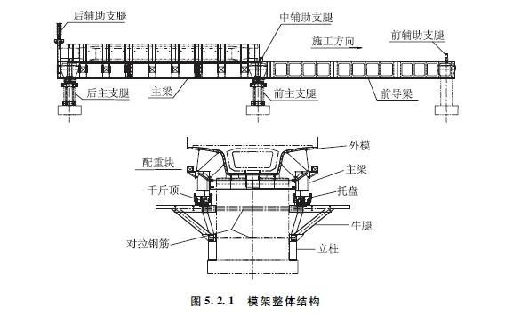 移动模架法施工动画 移动模架逐孔施工动画图片